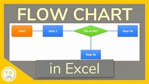 070 Flow Chart Process Excel Wiring Diagram Staggering Work Image Ideas Template Workrocess