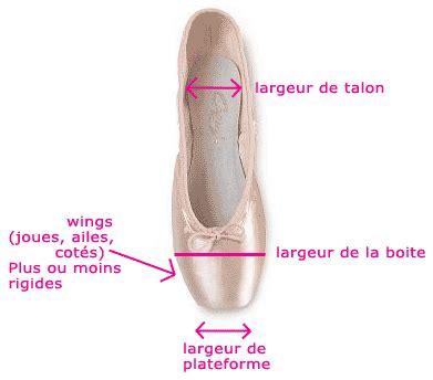 comment choisir un si鑒e auto comment choisir ses pointes ballet