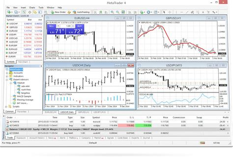 mt4 market metatrader 4 for pc iphone and android