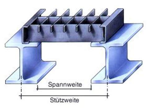 gitterrost fachbegriffe und komponenten erklaert rotec berlin