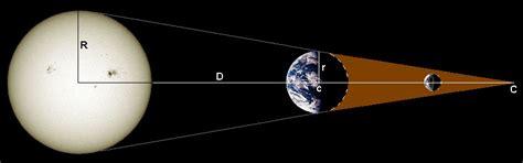 Quelle Est La Distance Entre Mars Et Le Soleil by Exercices D Astronomie