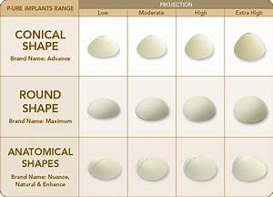 Silimed – Sientra | Breast Implant Advice