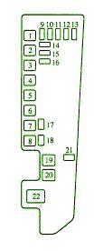 2000 Mazda Protege Fuse Box by 2000 Mazda Mpv Fuse Box Diagram Circuit