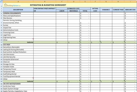renovation budget template australia db excelcom