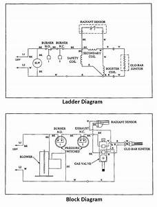 Internal Wiring Diagrams