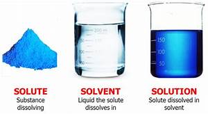 Define  A  Solute  B  Solvent