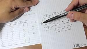 Resolvendo Um Exercicio De Diagrama De Rede