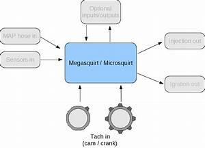 Megasquirt  Microsquirt