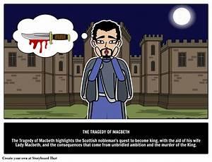 The Tragedy Of Macbeth Summary  One Of Many William