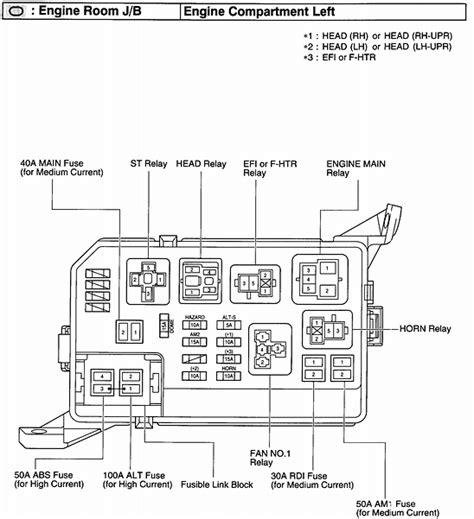 1999 Toyotum Corolla Fuse Box Diagram by 1999 Toyota Corolla New Battery And New Alternator Car