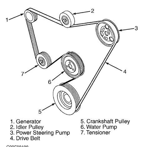 serpintine belt replacement diagram how do i replace the