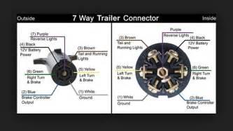 HD wallpapers 7 way trailer wiring diagram dodge