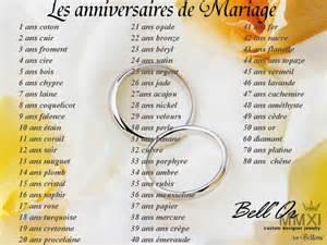 voilà le calendrier des anniversaires de mariage by bell 39 or créateur joaillier divers - Les Anniversaires De Mariage