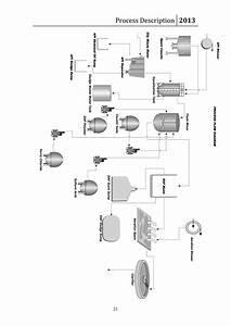 Pdf  Process Flow Diagram Of Effluent Treatment Plant  A
