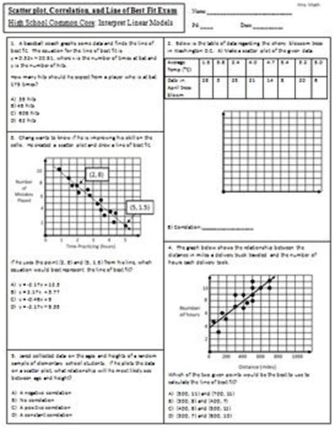 19 best about scatter plots activities ea and student