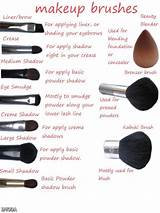 Pictures of All Types Of Brushes For Makeup