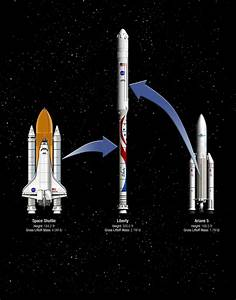 CCDev: ATK/Astrium Liberty Launch Vehicle - collectSPACE ...