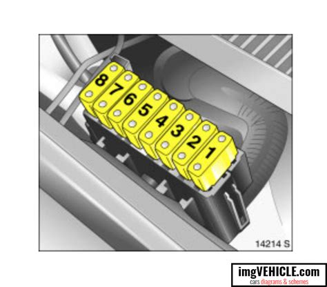 opel meriva fuse box layout wiring library