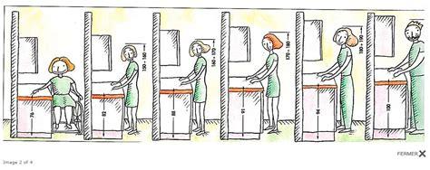 hauteur prise plan de travail cuisine l 39 ergonomie dans la cuisine