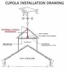 Installing a weathervane using a v bracket west coast for Cupola installation