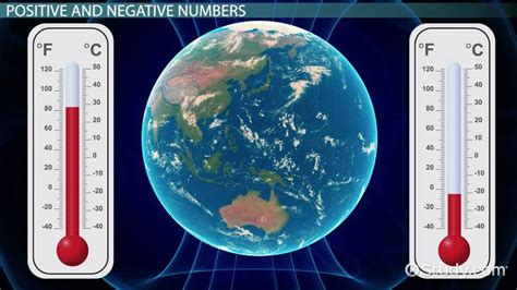 positive negative numbers   real world video