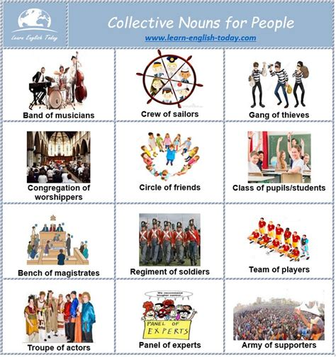 Collective Nouns For People  Tefl  Pinterest  English Grammar, Tenses Grammar Y Collective Nouns