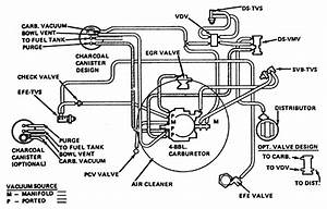 Engine Vacuum Diagram For 1973 Olds Toronado
