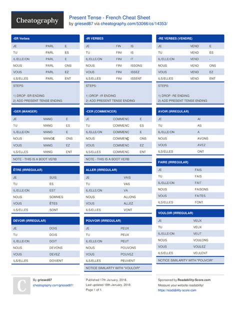Present Tense - French Cheat Sheet by griesed87 - Download ...