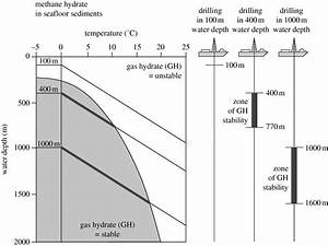 Ucsb Science Line  U2013 Water Pv Diagram   Untpikapps