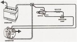 Wiring Diagrams And Free Manual Ebooks  1973 To 1985 Buick