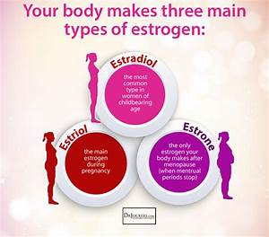 12 Tips To Balance Estrogen Levels Naturally