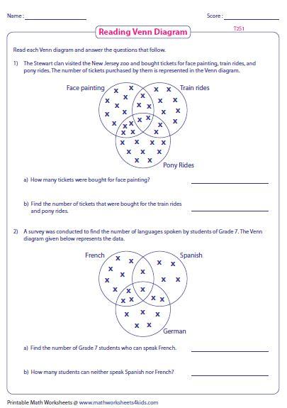 venn diagram word problems worksheets  sets