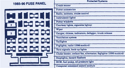 Fuse Box Diagram Chevrolet Cavalier Wiring