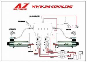 How-to  Complete Air-ride Plumbing  Wiring