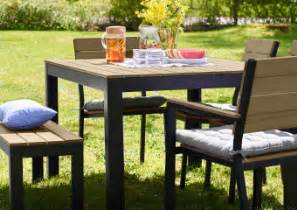 Table De Jardin Ikea Applaro by Toutes Les S 233 Ries Dans Mobilier De Jardin Ikea