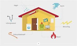Hausratversicherung Was Zahlt Sie : was zahlt die hausratversicherung einbruch was zahlt die ~ Michelbontemps.com Haus und Dekorationen