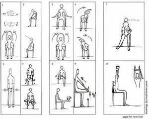 Photos: Posterior Total Hip Replacement Protocol ...