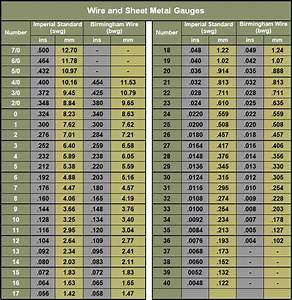 Copper Wire Thickness Chart Super Duplex Plate Sheet 6 Moly Plate Sheet Copper Nickel