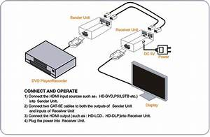 buy the arkview hdmi extc rj45 extender adapter at With rj45 cat5e wiring