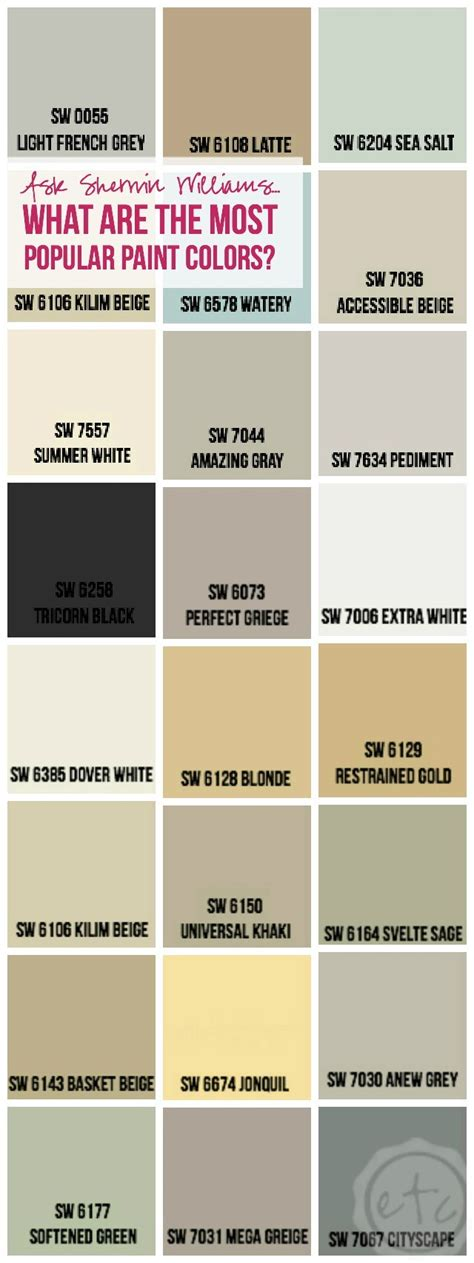 old sherwin williams paint color numbers irfandiawhite co