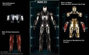 Hot Toys Iron Man 3 Armor Details Analysis & Prediction ...