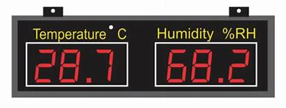 Temperature Humidity Covid Reduce Transmission Display Board