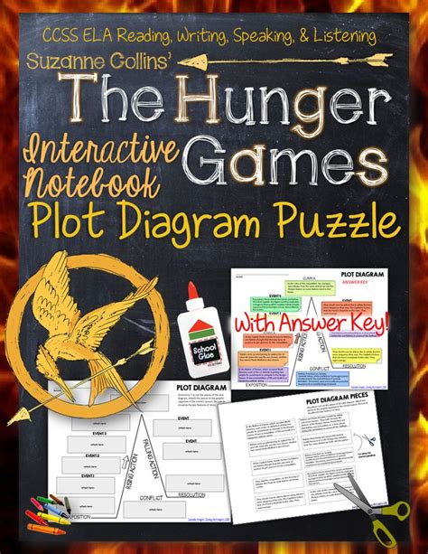 the hunger games by suzanne collins interactive notebook