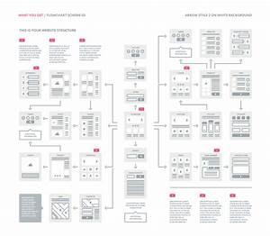 Ux Flowcharts