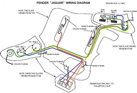 planos fender jaguar pastrana guitars