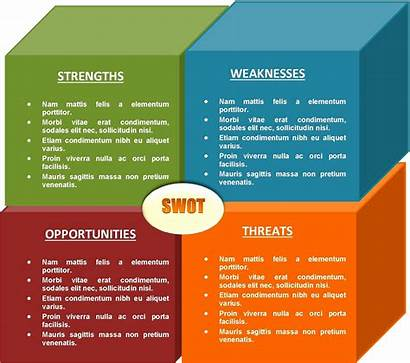 Swot Analysis Template Word Excel Ppt