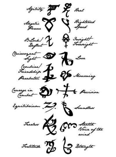 Mortal Instruments: runes symbols | Body language | Rune
