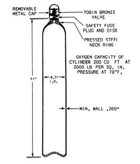 Acetylene Tank Diagram by Oxygen