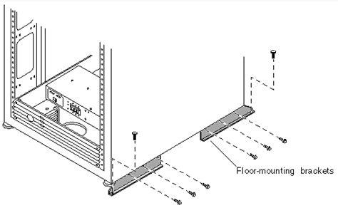 p     installing  system