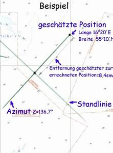 Sonnenhöhe Berechnen : 8 jetztkann im letzten feld die entfernung gesch tzter errechneterposition abgelesen werden in ~ Themetempest.com Abrechnung